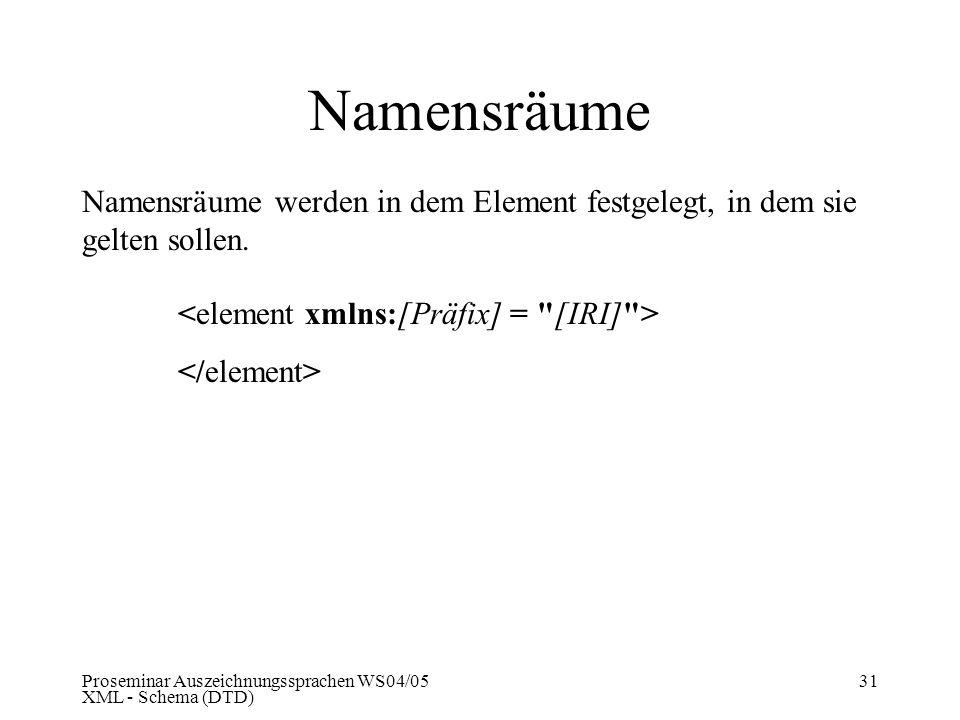 Namensräume Namensräume werden in dem Element festgelegt, in dem sie gelten sollen. <element xmlns:[Präfix] = [IRI] >